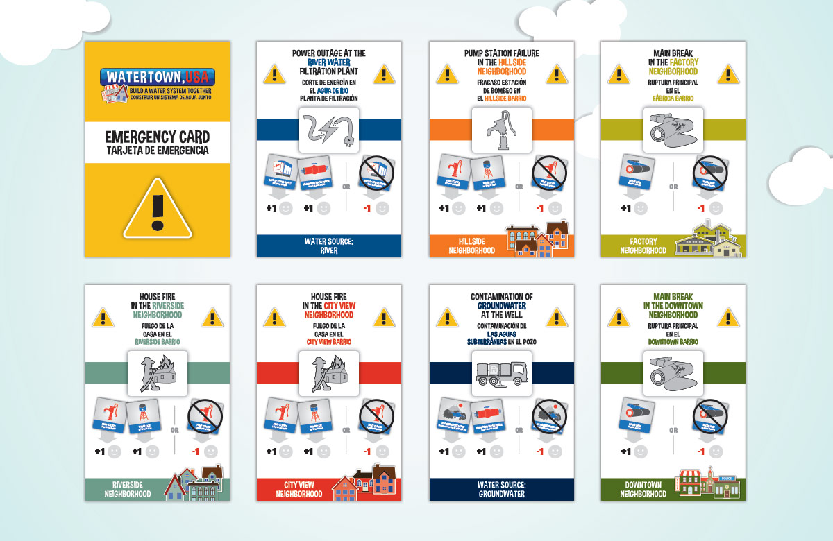 "Watertown, USA (Cooperative Board Game) ""Emergency"" Cards"